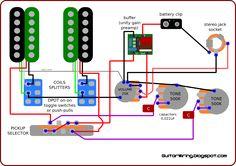 Stratocaster wiring diagrams amp schematics Strat Guitar