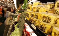 Do Organic Grocers Make Money? - Market Mad House