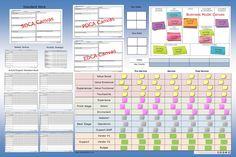 Visual Management Board for Lean Service Design