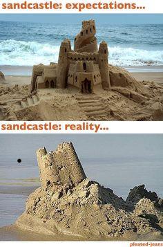 Beach: Expectations Vs Reality