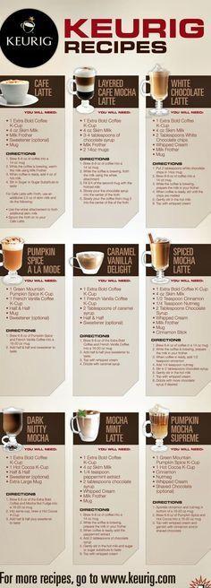 Keurig Recipes                                                                                                                                                                                 More