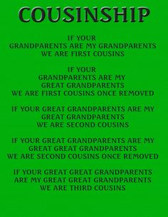 genealogy -which cousin are you?