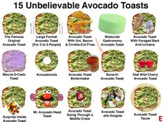 15 Unbelievable Avocado Toasts - Eater