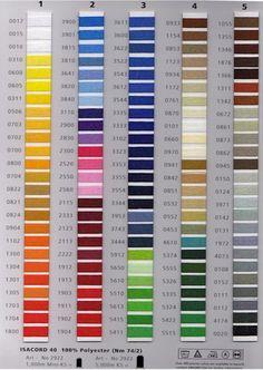 Gutterman Thread Chart Cloth Diaper Making Pinterest