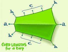 non-rectangle tarp shape Bushcraft Camping, Ultralight Backpacking, Camping Survival, Outdoor Survival, Survival Skills, Camping Gear, Outdoor Gear, Backpacking Light, Tent Tarp