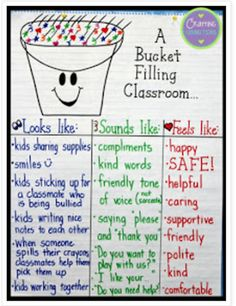 Our favorite 2nd grade anchor charts for math, language arts, and beyond. You'll definitely want to use some of these in your classroom.