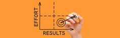 Seitsemän keinoa tehostaa sisältömarkkinointia | Tulos