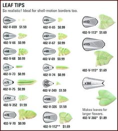 Wilton+Cake+Decorating+Techniques | wilton cake decorating tips chart page 2 wilton cake decorating