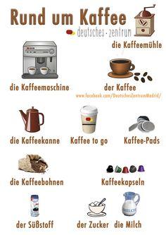 Rund um Kaffee
