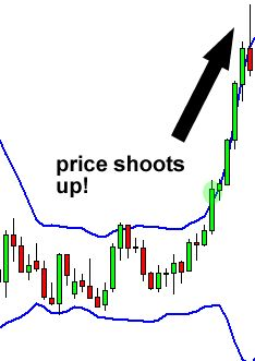 Bollinger Bands > http://www.babypips.com/school/elementary/common-chart-indicators/bollinger-bands.html (useful #trading article for #trader)