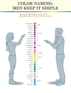 Infographic Color Perception And Preference According To Gender Designtaxi Com