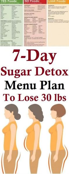 Lose 30 lbs with This Sugar Detox Menu Plan Nowadays we are all aware that sugar is bad for the body and health. We are offering you a 7 day sugar detox menu which will help you ditch the. Detox Diet Drinks, Natural Detox Drinks, Detox Diet Plan, Fat Burning Detox Drinks, Cleanse Detox, Stomach Cleanse, 10 Day Detox Diet, Healthy Drinks, Stay Healthy