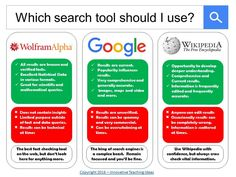 Which search tool should I use: Free Classroom Poster — Edgalaxy: Cool Stuff for Nerdy teachers