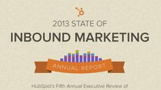 2013 State of Inbound Marketing Annual Report [Industry Report]