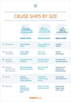 The size of the ship—large, midsize, or small—affects pretty much every other… Cruise Travel, Cruise Vacation, Traveling Tips, Travelling, Cruise Destinations, Cruise Ships, Travel Hacks, Cruises, Caribbean