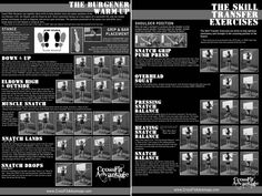 Burgener Warmup and Skill Transfer Exercises Poster BUNDLE