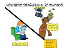 Milk Of Magnesia #NCLEX #Nursing