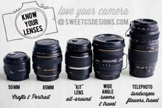 Resources for taking that next step in photography: Editing & lenses (and lots of freebies!) | TheMombot.com