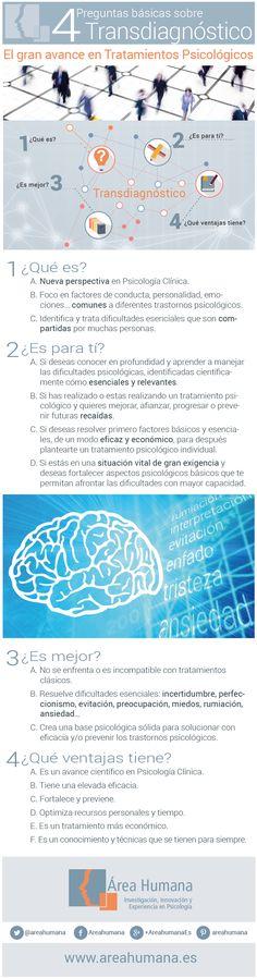 Transdiagnóstico: 4 preguntas esenciales para comprender por qué es el gran avance en tratamiento psicológico https://www.areahumana.es/transdiagnostico-en-terapia-psicologica/?utm_campaign=coschedule&utm_source=pinterest&utm_medium=%C3%81rea%20Humana%20Psicolog%C3%ADa&utm_content=Entrevista%20a%20Marta%20Gim%C3%A9nez%20directora%20de%20Investigaci%C3%B3n%20e%20Innovaci%C3%B3n