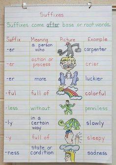 Suffixes anchor chart