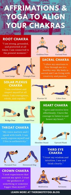 🌈 Balance Your Chakras with Yoga and Affirmations What are chakras and how do they affect you? Learn how to use yoga, mantras, and other habits to create balance in the energy centers of your body. Yoga Mantras, Mantras Chakras, Les Chakras, Yoga Quotes, Body Chakras, Meditation Quotes, Quotes Quotes, Flow Quotes, Eminem Quotes
