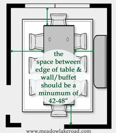 good information to have - Dining Room Chandelier Height