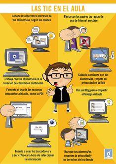 Infografía: Las TICs en el Aula | Tecnologías para innovar en la educación