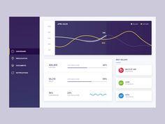 Sales dashboard by Grégoire Vella