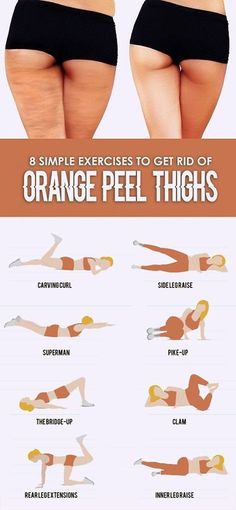 8 Simple Exercises To Get Rid Of Orange Peel Thighs – Inspire Fitness