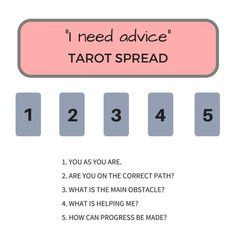 Numerology Reading This is an excellent tarot card spread that I've had for a while, and use regularly in readings for other people. I rely on it so much because if the empowerment that it gives to the seeker. … Get your personalized numerology reading