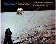 moon hoax proof - Google Search