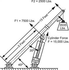 Overhead & Gantry Crane Hand Signals (Poster