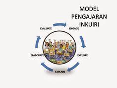 Tahapan-Tahapan Dari Model Pembelajaran Inkuiri Check more at http://panduanguru.com/tahapan-tahapan-dari-model-pembelajaran-inkuiri/