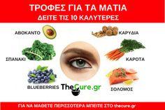 Ποιες είναι οι καλύτερες τροφές για τα μάτια. #Υγεία Blueberry, Movie Posters, Berry, Film Poster, Billboard, Film Posters, Blueberries