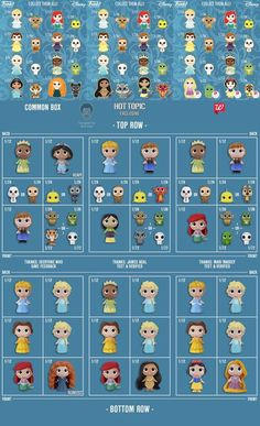 LAYOUT SCHEMATIC FOR FUNKO DISNEY PRINCESS MYSTERY MINIS. YOU'RE WELCOME!!!