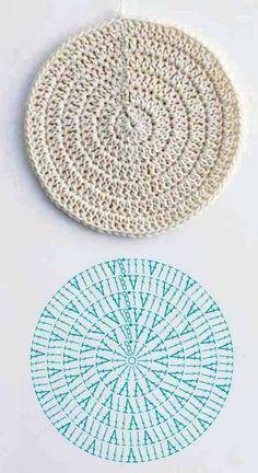 Crochet designs crocheting farmhouse rugs hamper squares trapillo crochet how to left handed granny square tutorial allfreecrochet com crochet granny lefthanded square Crochet Motifs, Crochet Diagram, Crochet Stitches Patterns, Crochet Chart, Crochet Designs, Crochet Doilies, Knitting Patterns, Crochet Circle Pattern, Crochet Handbags