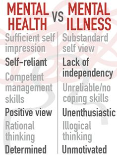 The Difference Between Mental Health & Mental Illness