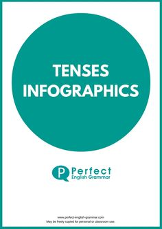 All english tenses compilation