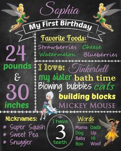 Custom Birthday Colored Chalkboard Poster by Chalkboards4Littles