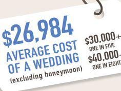 I wish i had this budget ! Excluding the honeymoon LOL
