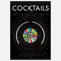 Classic Cocktails 27x39 now featured on Fab.