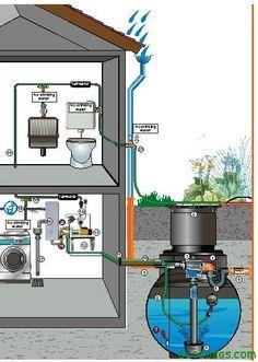 Captación de aguas pluviales La recuperación de agua pluvial consiste en filtrar el agua de lluvia captada en una superficie determinada, generalmente el t