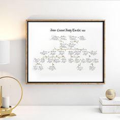 Family Tree Layout, Family Tree Designs, Family Tree Poster, Family Tree Frame, Calligraphy Ink, Birth And Death, Tree Illustration, Special Birthday, Color Themes