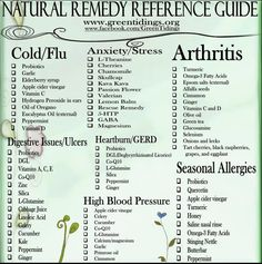 Natural remedies for a variety of ailments