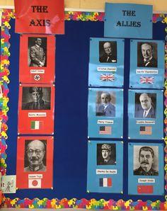 World War 2 display - History History Bulletin Boards, History Classroom, Teaching History, Teaching Resources, American History Lessons, World History Lessons, History Projects, Best History Books, Ww2 History