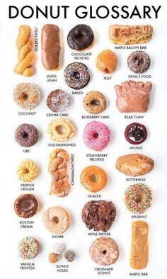 Donut, more like doo.