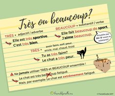 Printing Videos Jewelry Shirts Learn French Videos Tips France French Verbs, French Grammar, French Phrases, French Quotes, French Language Lessons, French Language Learning, French Lessons, German Language, Spanish Lessons