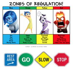 St Nicolas and St Mary CE Primary School - Zones of Regulation Emotions Activities, Counseling Activities, Activities For Kids, Feelings Preschool, Emotional Regulation, Self Regulation, Behavior Management Strategies, Classroom Management, Toddler Activities