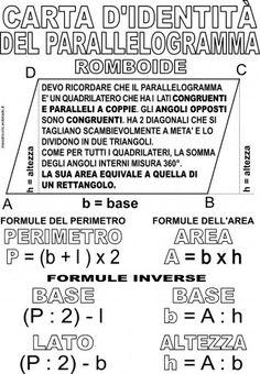 CARTA D'IDENTITA' DEL PARALLELOGRAMMA