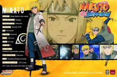 naruto characters profiles | Minato's Profile by Fabianim